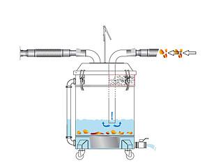 Взрывобезопасный сепаратор ATEX для алюминиевой пыли